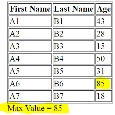 js find max val from html table column
