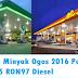 Harga Minyak Ogos 2016 Petrol RON95 RON97 Diesel
