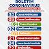 Ponto Novo confirma 2 pacientes curados de Covid-19; confira o boletim epidemiológico desta quinta-feira (28)