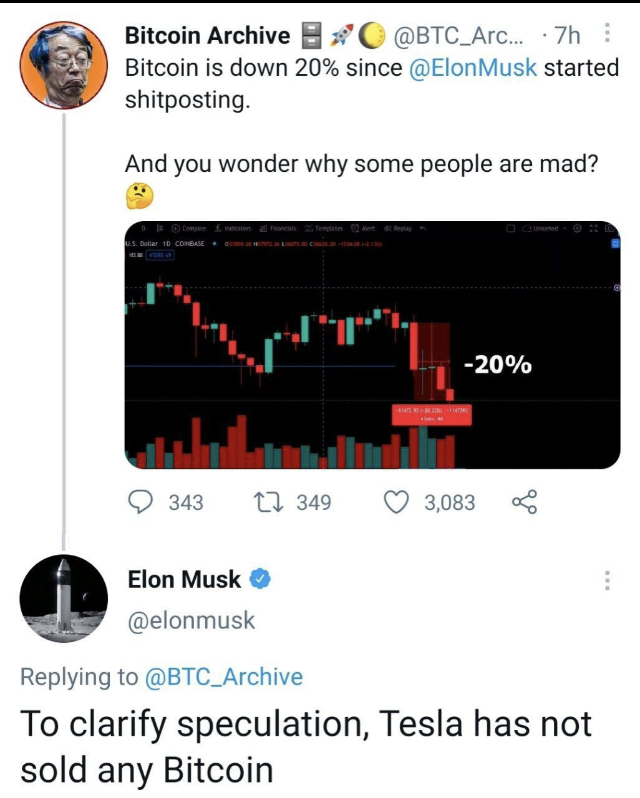 Elon Musk's Tweet Causes Massive Price Dip of Bitcoin