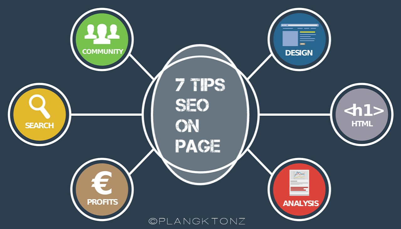 7 Tips SEO on Page