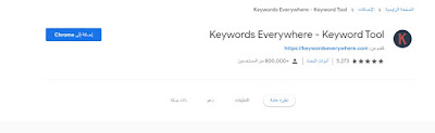Keywords Everywhere – Keyword Tool