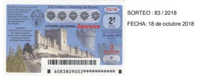Resultado de la loteria nacional del jueves 18 de octubre