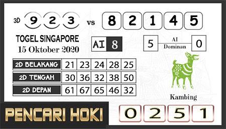 Prediksi Pencari Hoki SGP 45 Kamis 15 Oktober 2020