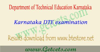 Diploma results of karnataka 2021, DTE Result @dte.kar.nic.in