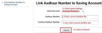 Link Aadhaar to Kotak Mahindra Bank