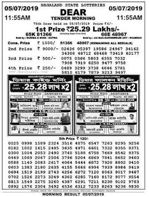 dhankesari today 11am result, 11 am dhankesari result, Dhankesari, nagaland lottery result, nagaland state lottery, nagaland dhankesari, dhankesari result