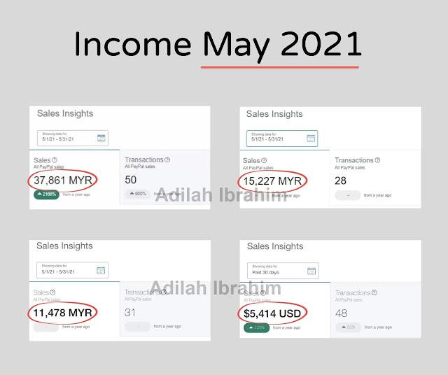 Pendapatan puan Dila pada bulan Mei melalui perniagaan di pasaran luar negara