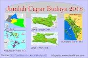 Merawat Cagar Budaya Indonesia: Melalui Konsep Natural Heritage Lanscape, Sebuah Upaya Pelestarian Berbasis Komunitas