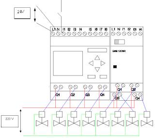 Télécharger le Guide de câblage des entrées sorties d'un Automate Programmable