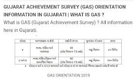 GAS - GUJARAT ACHIEVEMENT SURVEY (GAS) SCHOOL LIST AND GUIDELINE