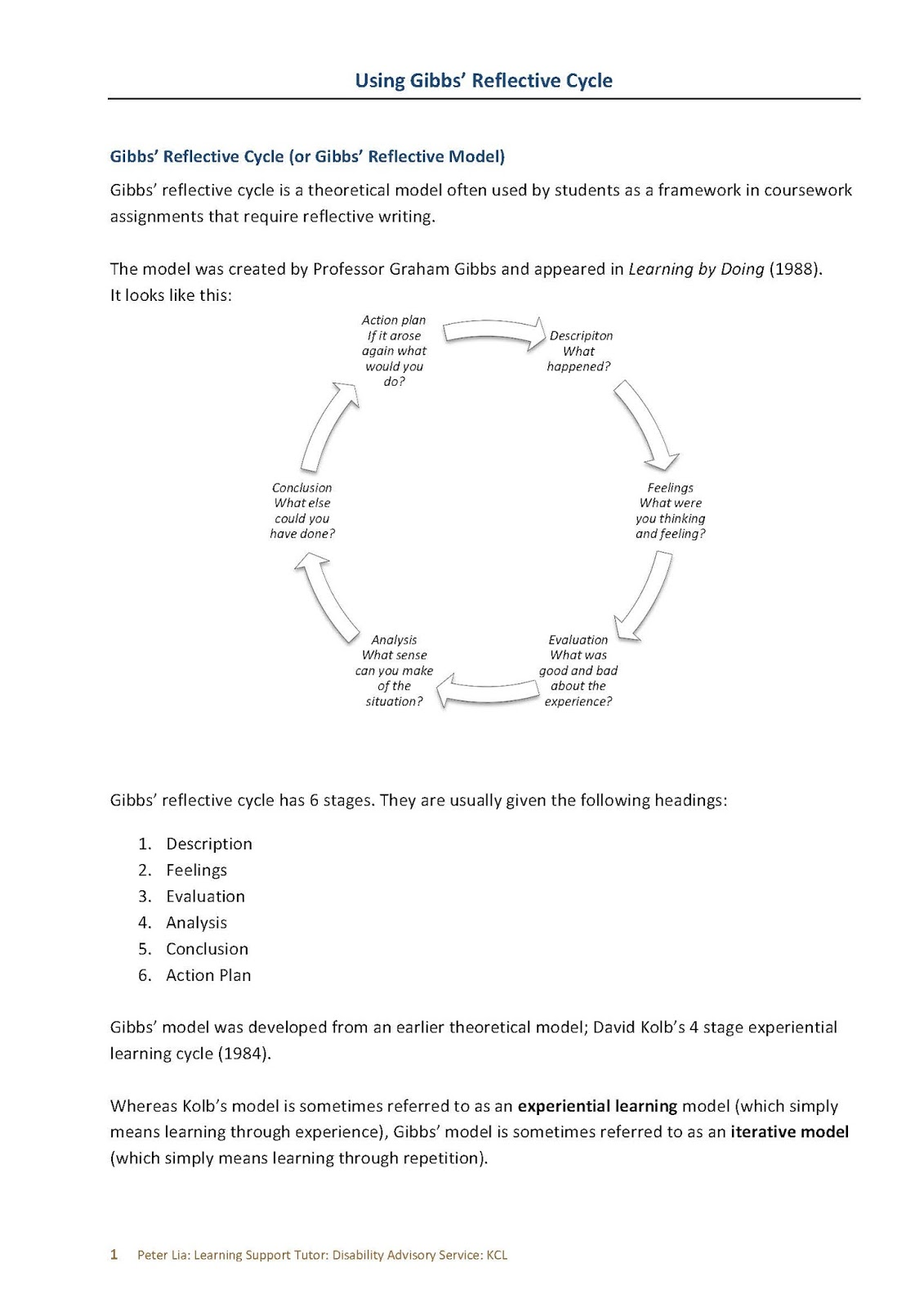 gibbs reflective model template - paula nottingham 2015