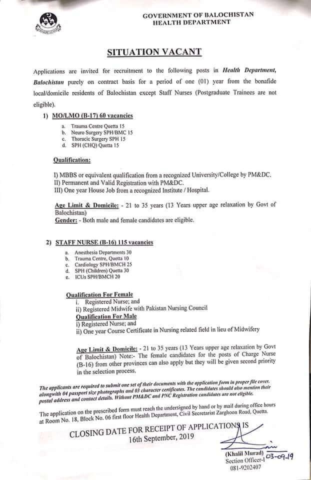 Health department Balochistan Jobs 2019
