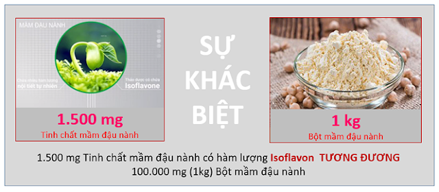 Phân biệt Tinh chất mầm đậu nành và bột mầm đậu nành