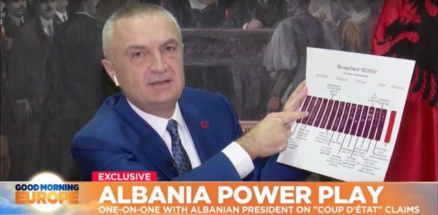 Analisi: la situazione di stallo in Albania potrebbe incidere sulle sue ambizioni per l'adesione all'UE