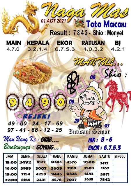 Prediksi Syair Nagamas Macau Minggu 01 Agustus 2021