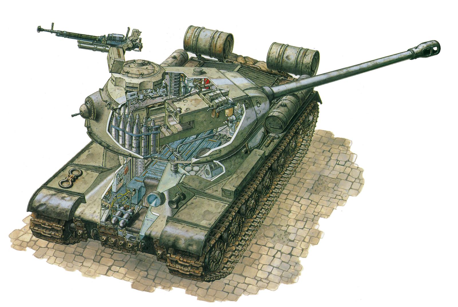 Videoteca Belica Los Tanques De La Segunda Guerra Mundial