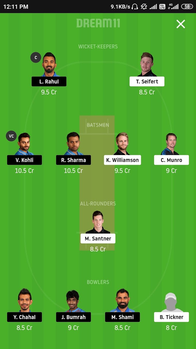 India vs New Zealand T20 2020 | Best Analysis And Team | Dream 11 Prediction