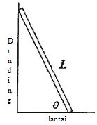 tangga homogen