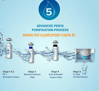 mi water purifier