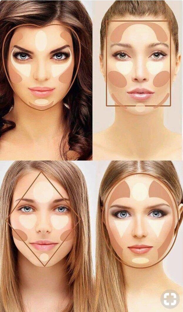 Tạo khối theo hình dạng khuôn mặt