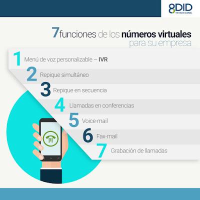 7 funciones de los números virtuales