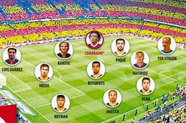 FC Barcelona Ideal 11 season 2014-2015