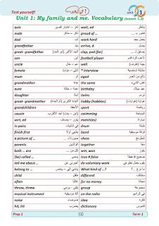 مذكرة اللغة الإنجليزية للصف الأول الاعدادى ترم أول 2022 لمستر محمود ابو غنيمة