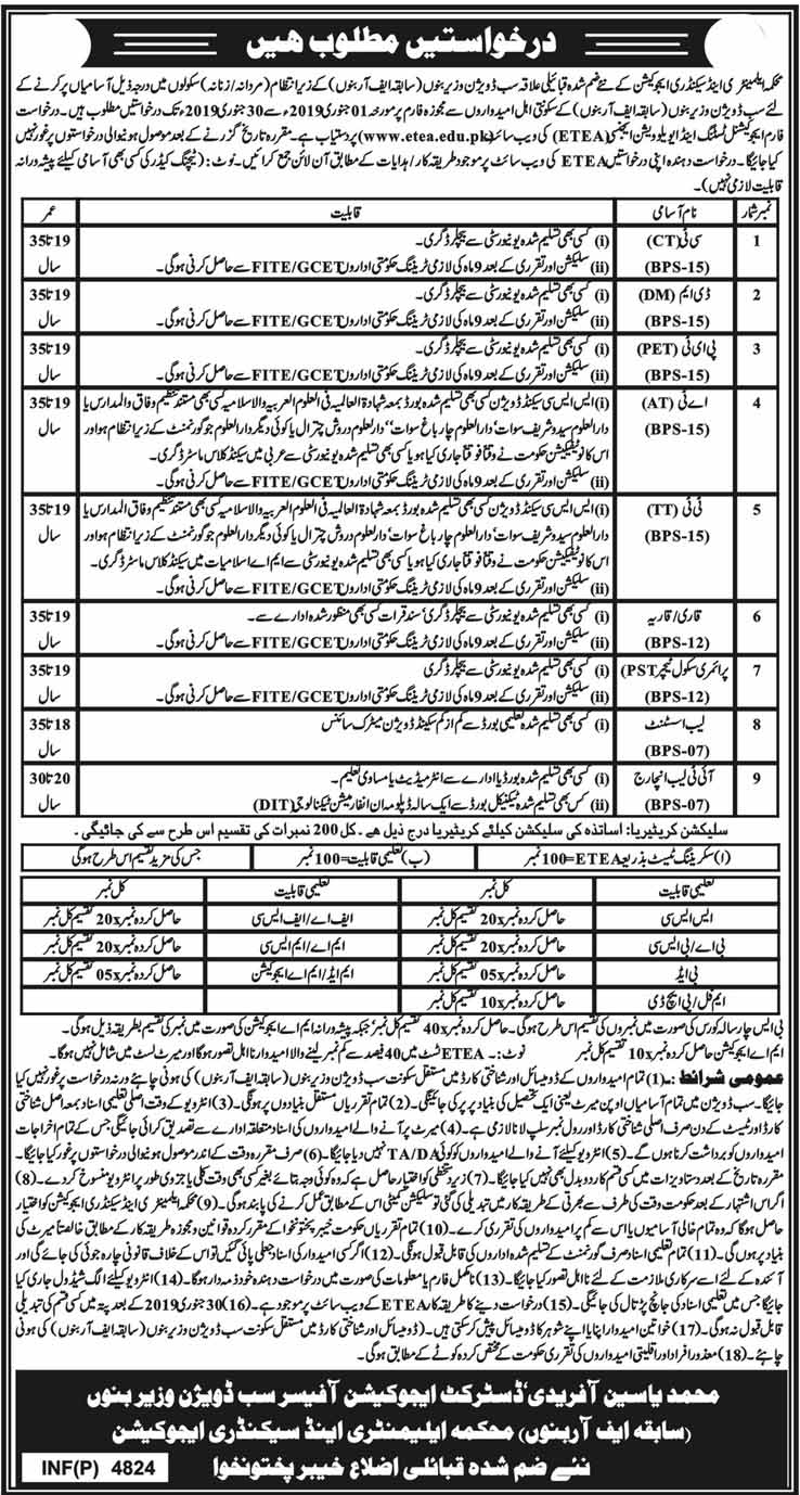 Elementary and Secondary Education Jobs in FR Bannu Dec 2018