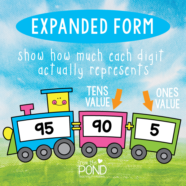 Expanded Form Place Value Math Center