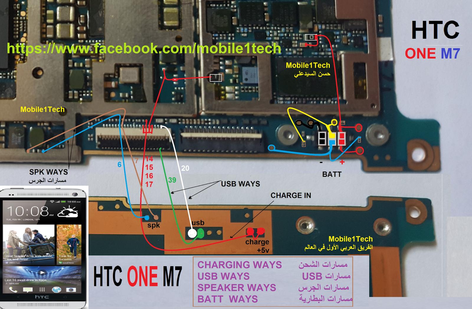 HTC ONE M7 CHARGING WAYS HTC ONE M7 USB WAYS HTC ONE M7 BATTERY WAYS HTC ONE  M7 SPEAKER WAYS
