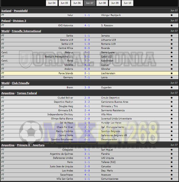 Hasil Pertandingan Sepakbola Tadi Malam, Senin Tanggal 07 - 08 Juni  2021