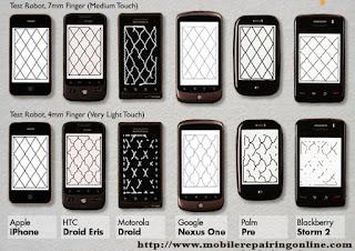 Touch Screen Comparison