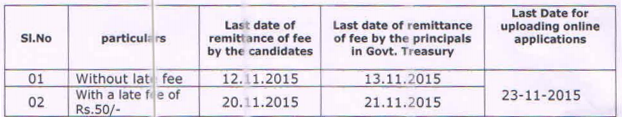 AP D.Ed First Year Exam Fee Last Date-Ded 2014-2015 Batch