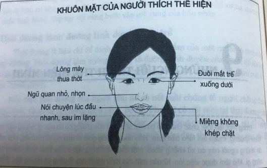 Nhìn những đặc điểm trên khuôn mặt chứng tỏ cô gái ấy là kẻ thứ 3