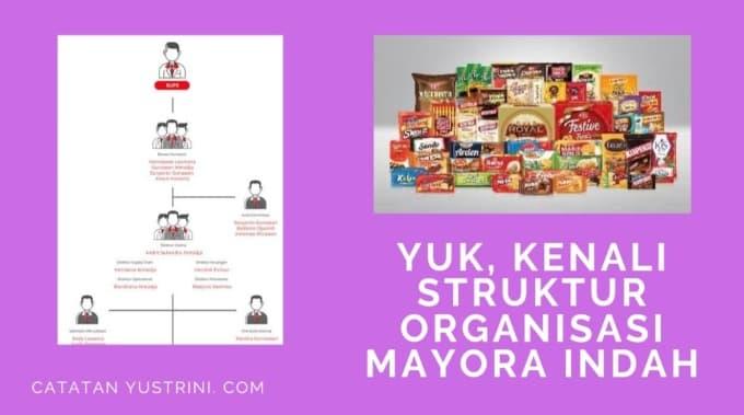 Yuk, Kenali Struktur Organisasi Mayora!