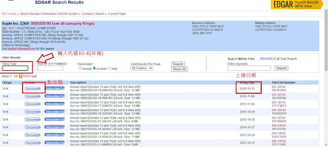 查詢美股財報:在File Type 輸入代碼以年報為例(10-K)