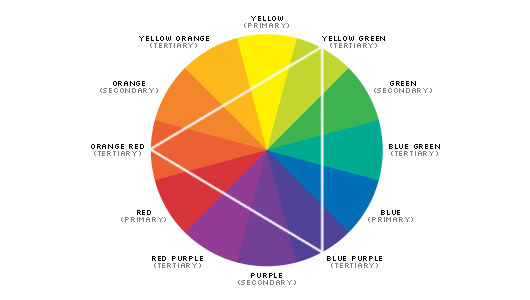 In Terms Of Art The Colors Can Represent Emotions Graphics Or Graphic Design