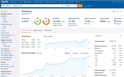 Ahrefs Best SEO Tools 2020