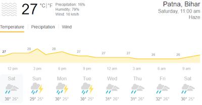 बिहार में कल का मौसम कैसा रहेगा?