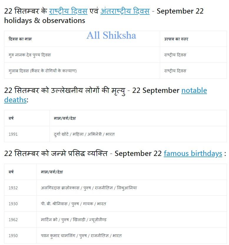 History of 22 September
