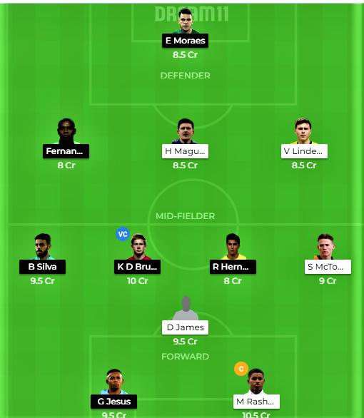 MCI vs MUN Dream11 team for today's Match: