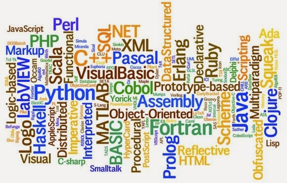 4 Best Websites to Learn Software Programming