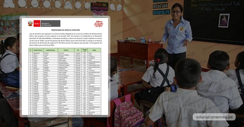 MINEDU: 1,489 docentes recibirán bono de S/ 18,000 por ingreso a la Carrera Pública Magisterial