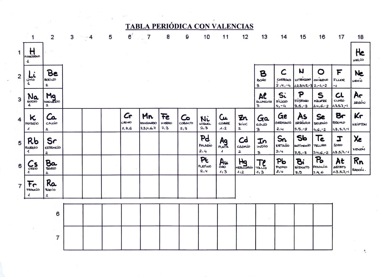 Tabla periodica en word 2010 choice image periodic table and tabla periodica con valencias para imprimir blanco y negro gallery tabla periodica con valencias para chuleta urtaz Images