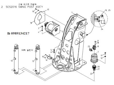 Tời chính- xy lanh nâng cần của Cẩu soosan 20 tấn SCS2016