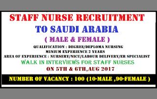 http://www.world4nurses.com/2017/08/staff-nurse-recruitment-to-saudi-arabia.html