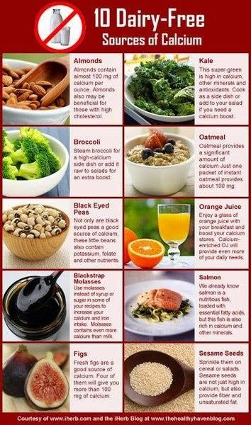 hover_share weight loss - 10 dairy-free sources of calcium