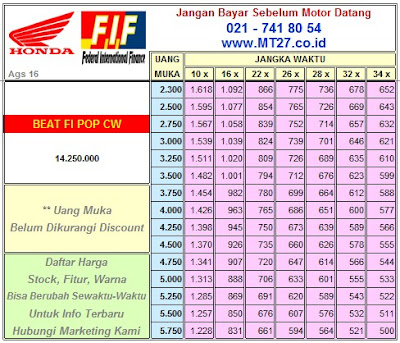 FIF Honda Beat POP CW