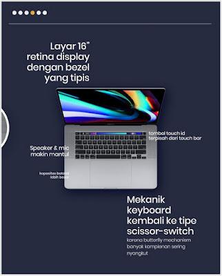 Macbook Pro 16, Pesonamu Meruntuhkan Logika